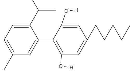 Cannabinodiol chemical structure